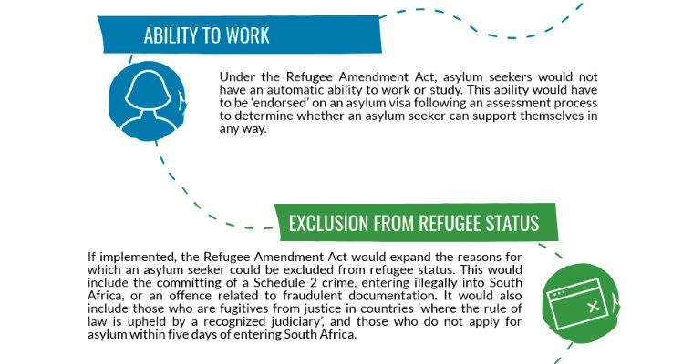 Cape Town Refugee Amendment Act Explained