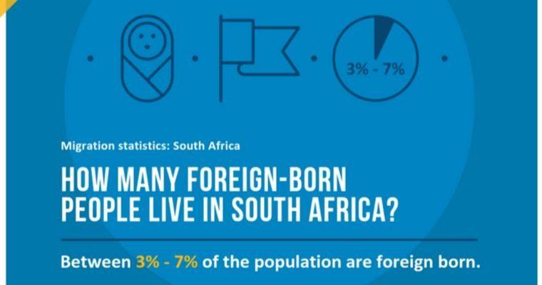 migration statistics fact 1