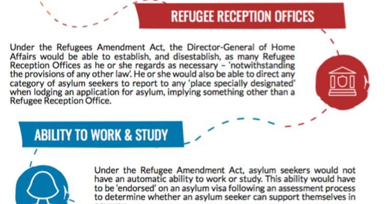 refugee amendment act 2